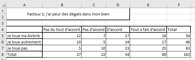test - Test statistique likert scale Annota10