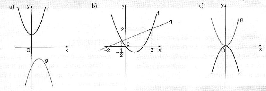 Domínio de uma função Domini11