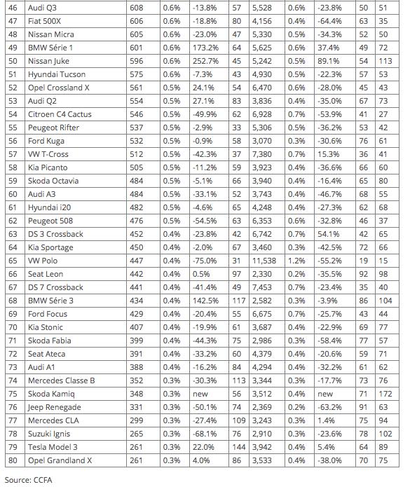 [Statistiques] Les chiffres européens  - Page 17 Captur23