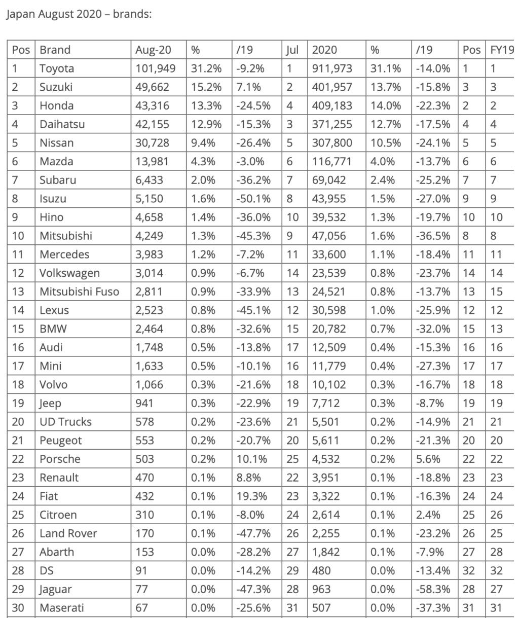[Statistiques] Les chiffres asiatiques  - Page 4 Captur24