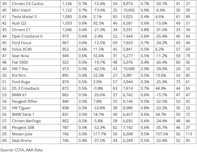 [Statistiques] Les chiffres européens  - Page 20 Captur34