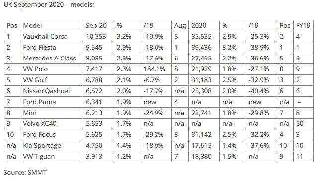 [Statistiques] Les chiffres européens  - Page 20 Captur35