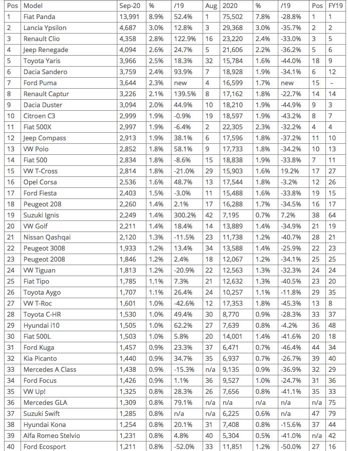 [Statistiques] Les chiffres européens  - Page 20 Captur38