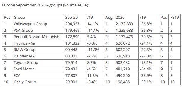 [Statistiques] Les chiffres européens  - Page 21 Captur41