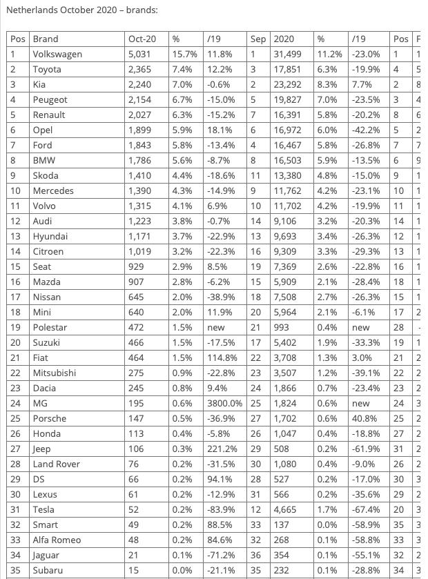 [Statistiques] Les chiffres européens  - Page 25 Captur44
