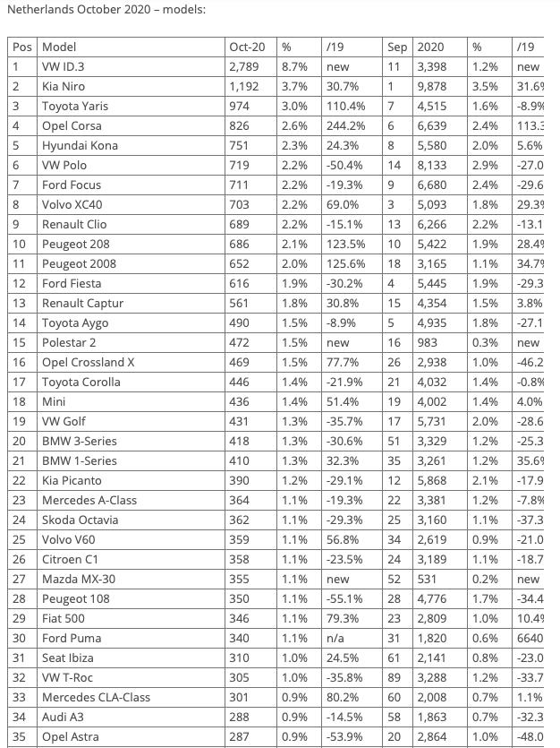 [Statistiques] Les chiffres européens  - Page 25 Captur46
