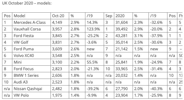 [Statistiques] Les chiffres européens  - Page 25 Captur48