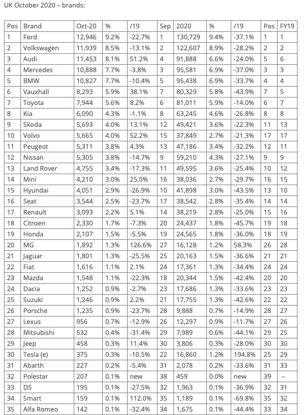 [Statistiques] Les chiffres européens  - Page 25 Captur49