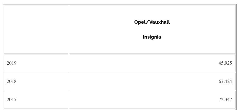 2022 - [Opel] Insigna III - Page 2 Captur51