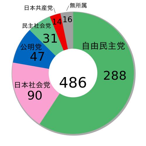 [✔] État du Japon 25461c10