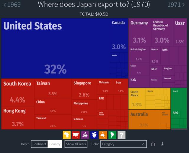 [✔] État du Japon 37fbd410