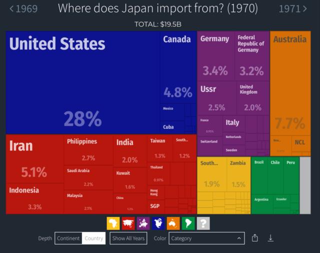 [✔] État du Japon 508e5c10