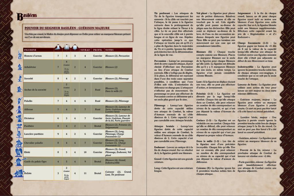 Développement du Bestiaire - Page 3 1-basi10