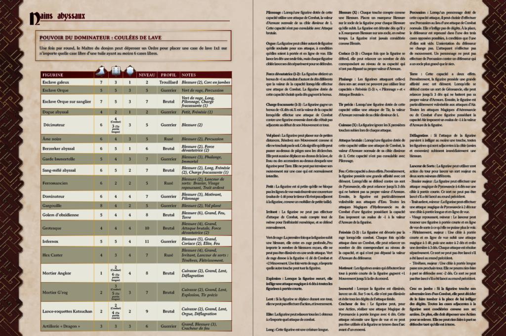 Développement du Bestiaire - Page 3 1-nain11