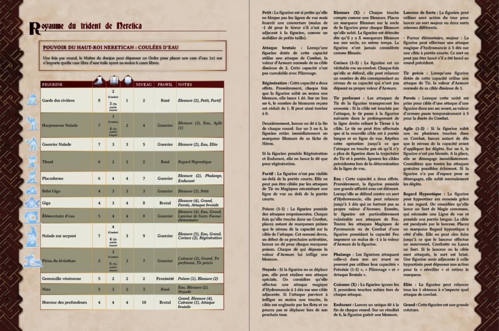 Développement du Bestiaire - Page 3 1-nazc10