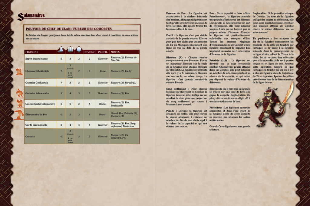 Développement du Bestiaire - Page 3 1-sala10