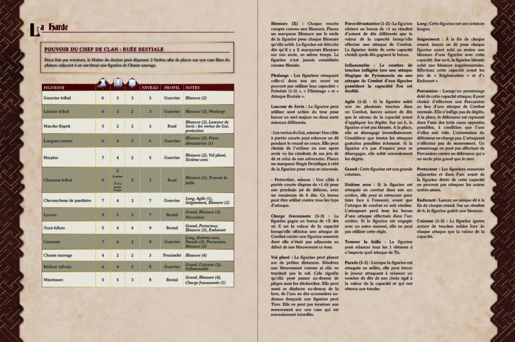 Développement du Bestiaire - Page 3 2-hard10