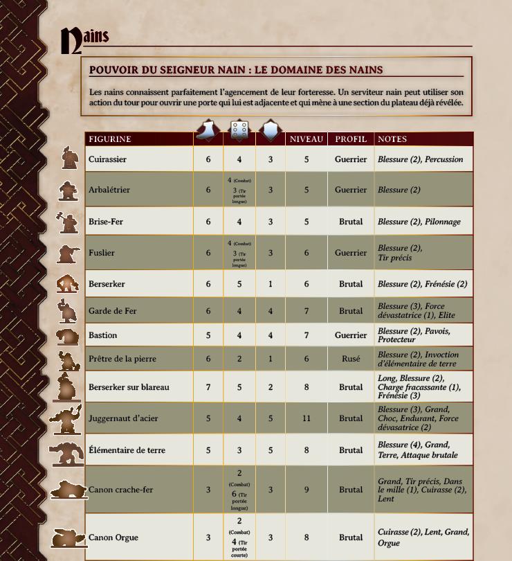 Développement du Bestiaire - Page 3 3-nain11