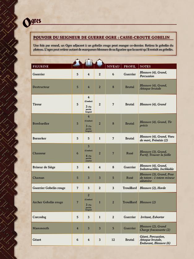 Développement du Bestiaire - Page 2 Ogre011