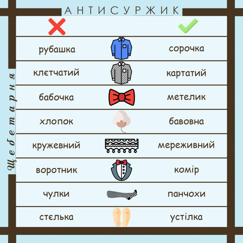 МОВА _2020_12