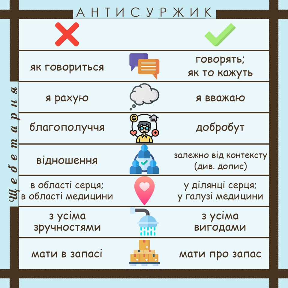 МОВА _n_a_a12