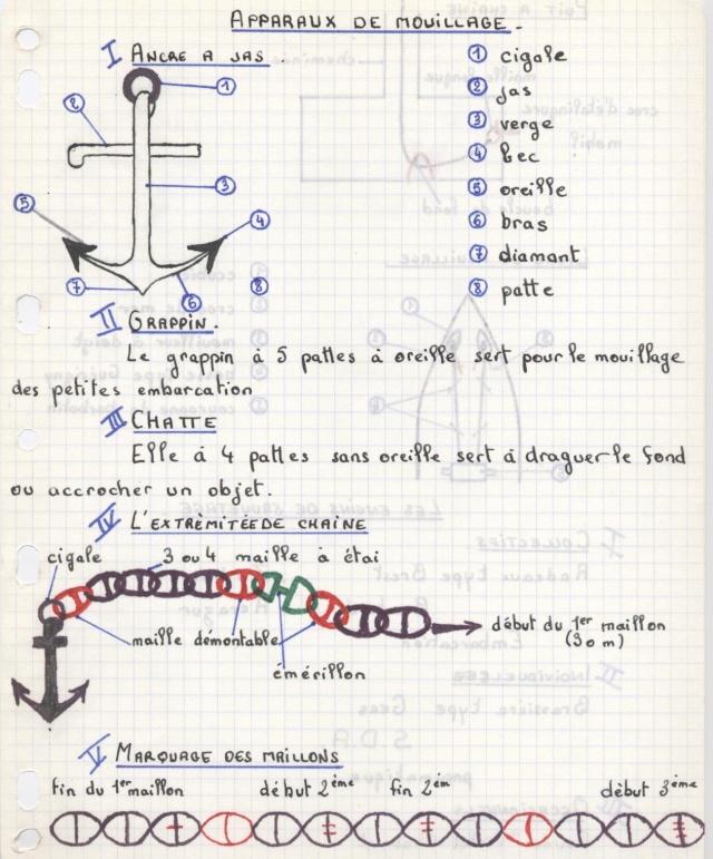 [Les écoles de spécialités] Le Groupe des Écoles d'Armes - Page 2 Fomati16