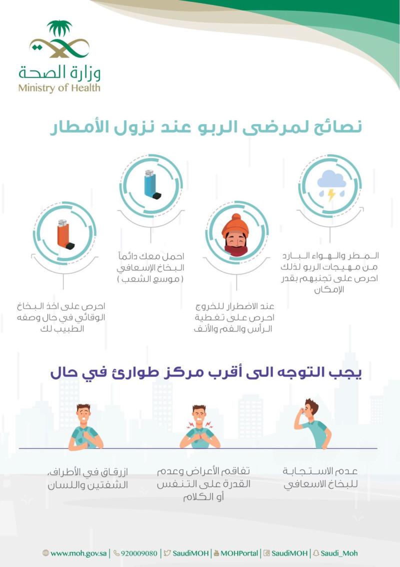 نصائح لمرضى #الربو عند هطول #الأمطار 15429610