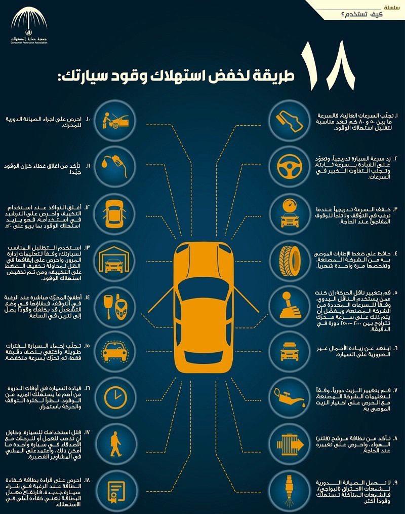 تخفيض استهلاك وقود السيارة 15552510