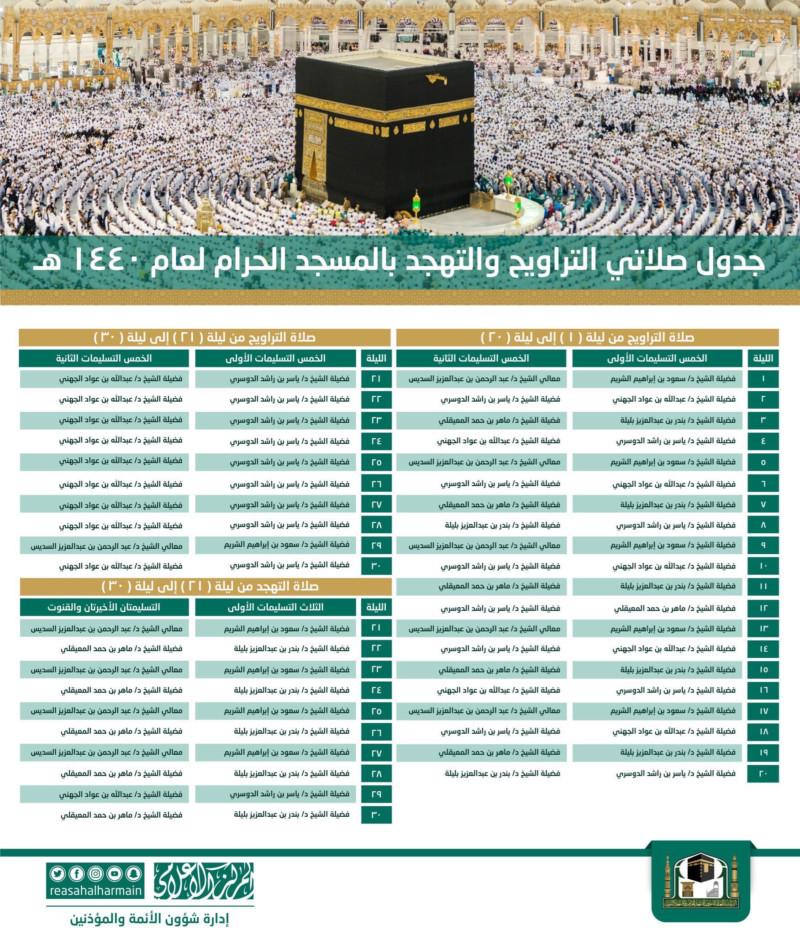 جدول إمامة المصلين لصلاتي «التراويح» و «التهجّد» في شهر رمضان بـ المسجد الحرام و المسجد النبوي 15561310