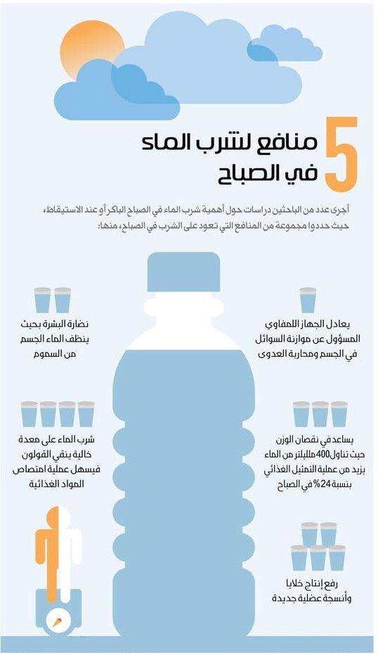 من فوائد شرب الماء صباحاً 15561710