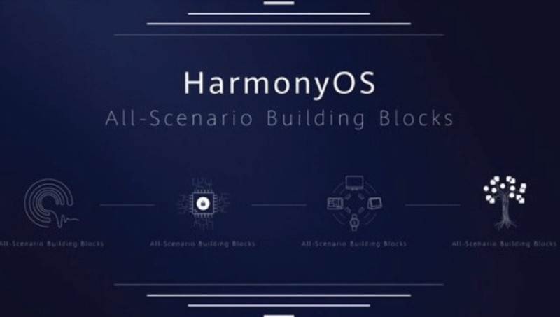 هواوي تكشف رسمياً عن نظام التشغيل HarmonyOS  15653410