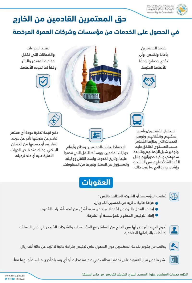 تنظيم خدمات المعتمرين وزوار المسجد النبوي الشريف القادمين من خارج المملكة 15706210