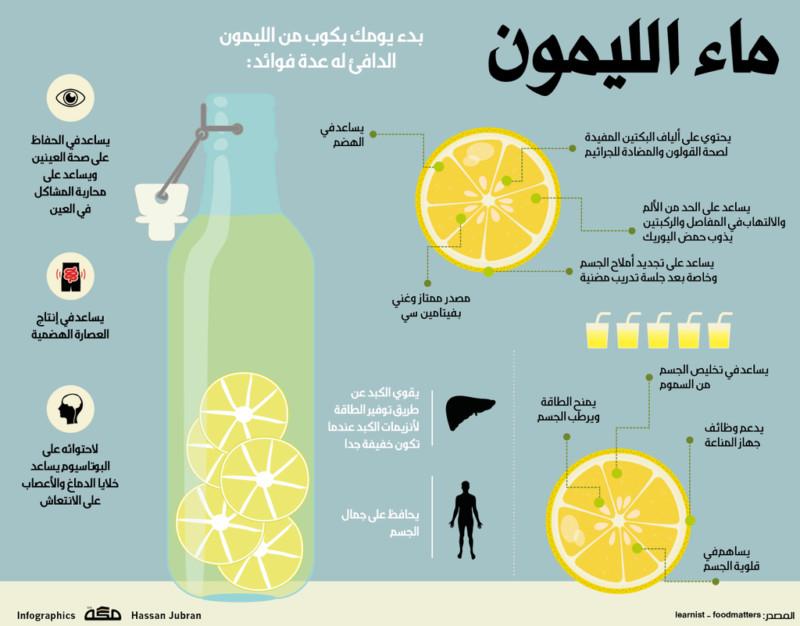 فوائد ماء الليمون  15719814