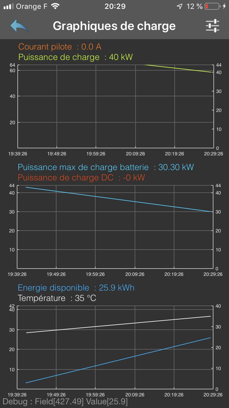 Infos sur la mise à niveau 22 -> 41 kWh - Page 30 Img_6810