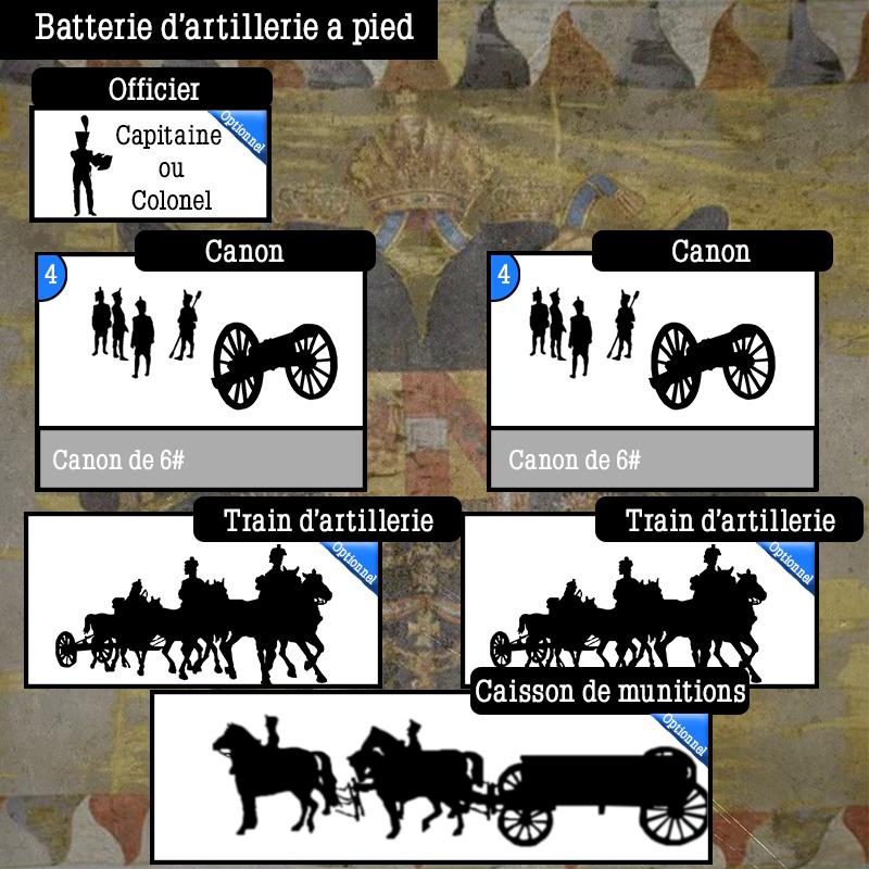 Schéma de l'armée autrichienne Batter17