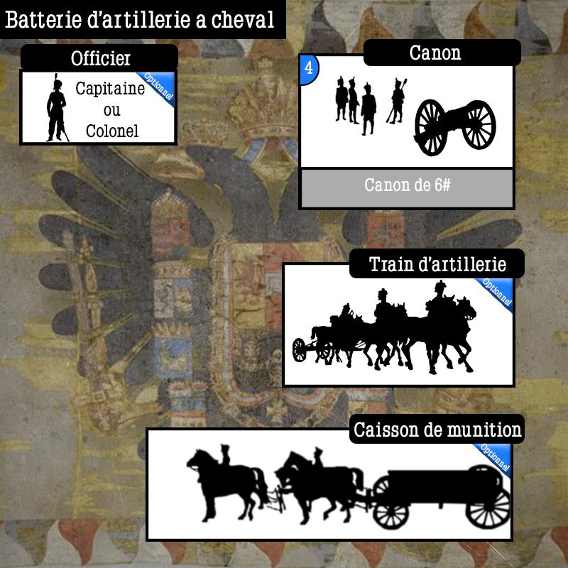Schéma de l'armée autrichienne Batter18