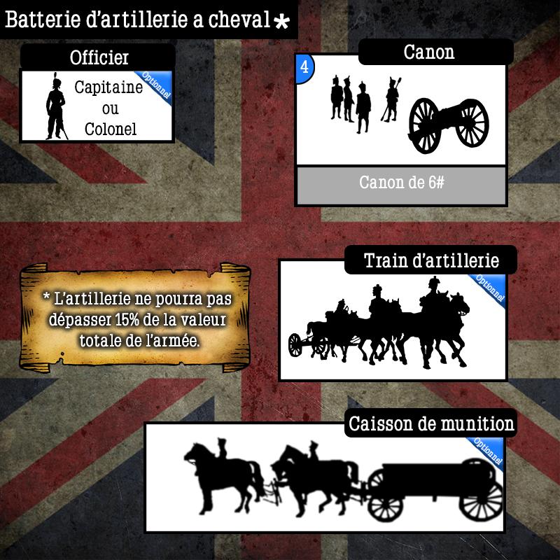 Schéma de l'armée Anglaise  Batter19