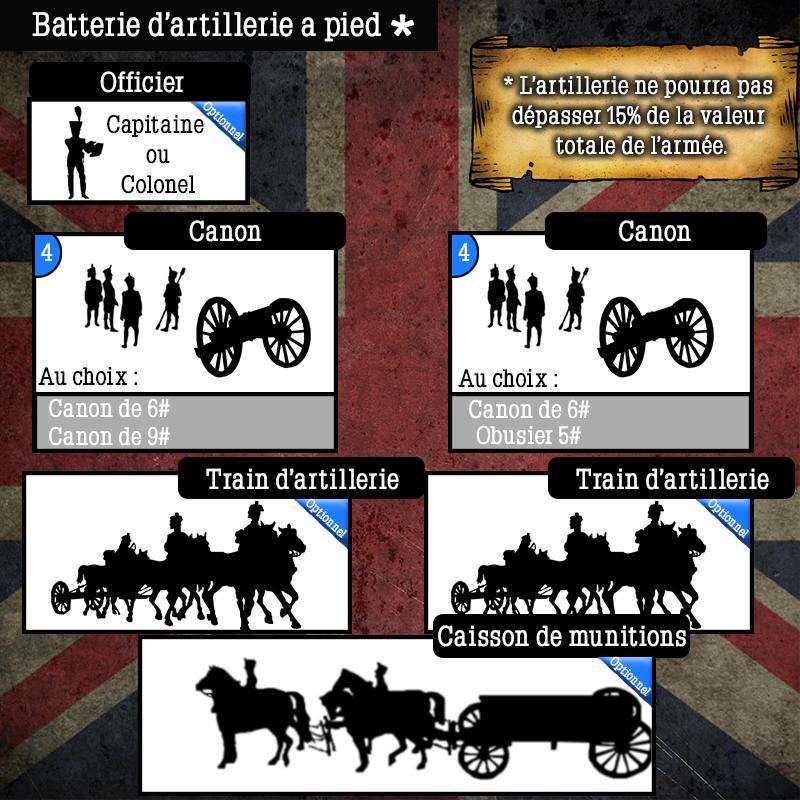 Schéma de l'armée Anglaise  Batter20