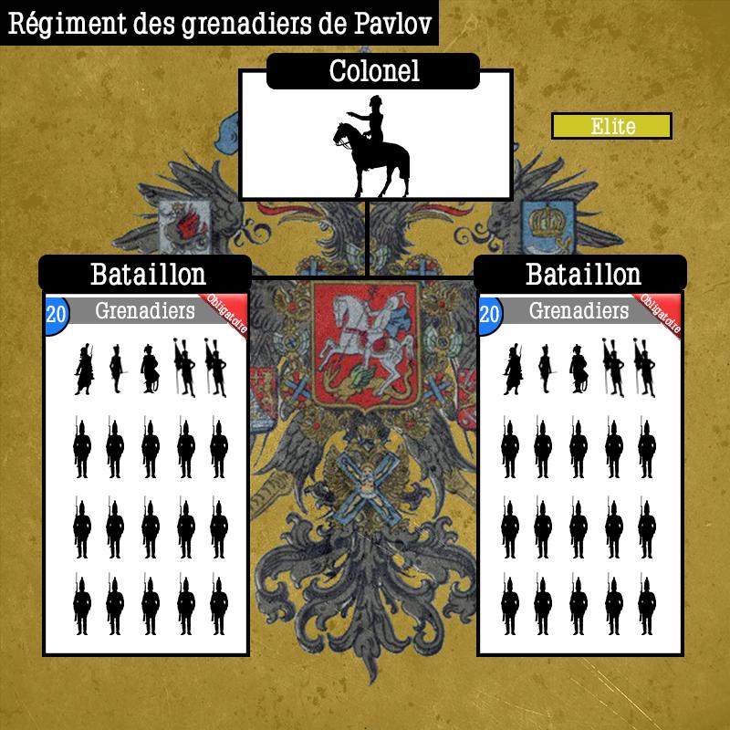 Schéma de Régiments Russes Schema26
