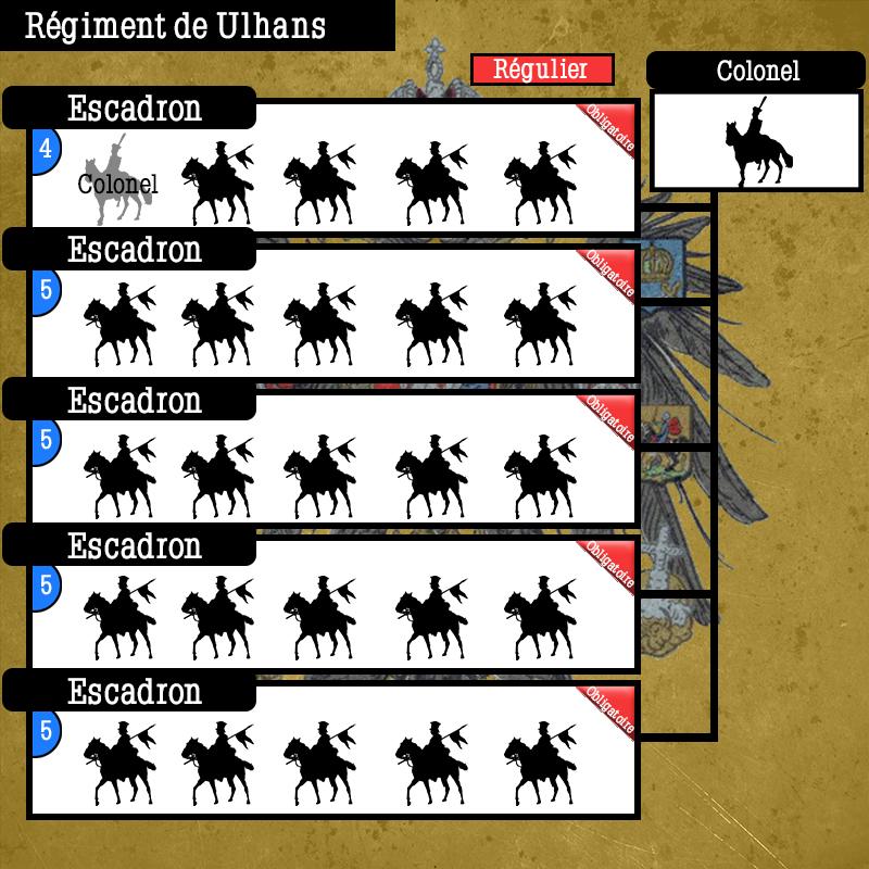 Schéma de Régiments Russes Schema33