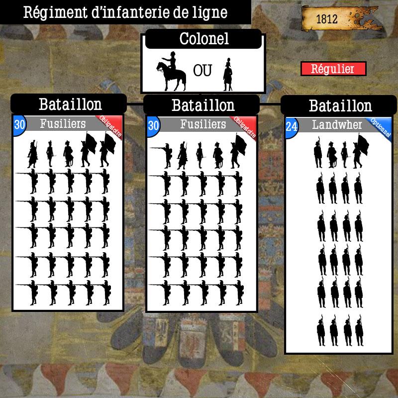 Schéma de l'armée autrichienne Schema35