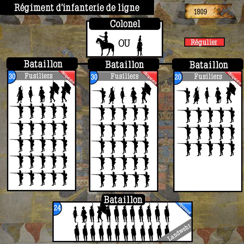 Schéma de l'armée autrichienne Schema36
