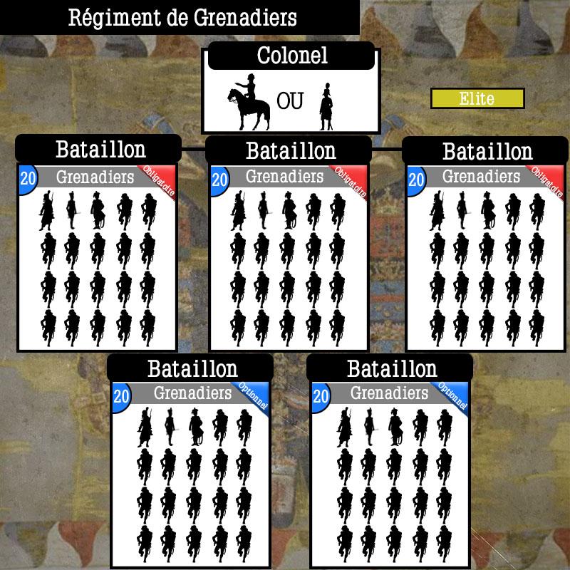 Schéma de l'armée autrichienne Schema37