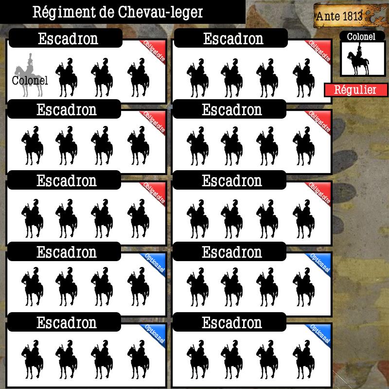 Schéma de l'armée autrichienne Schema38