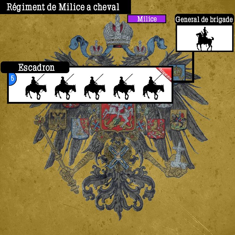 Schéma de Régiments Russes Schema50