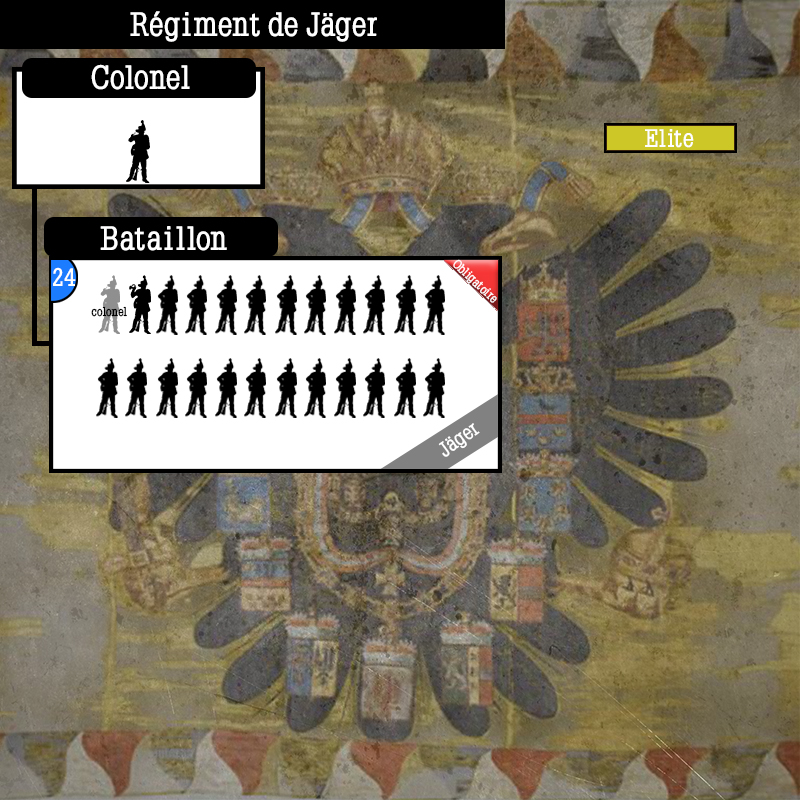 Schéma de l'armée autrichienne Schema54