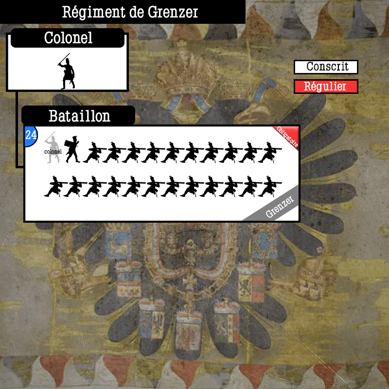 Schéma de l'armée autrichienne Schema56