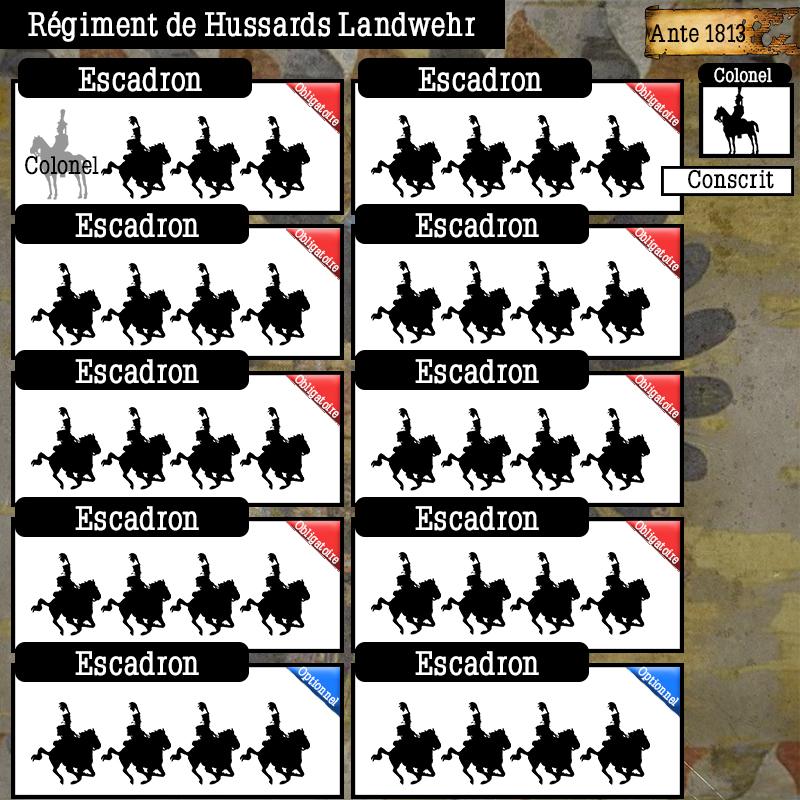 Schéma de l'armée autrichienne Schema57