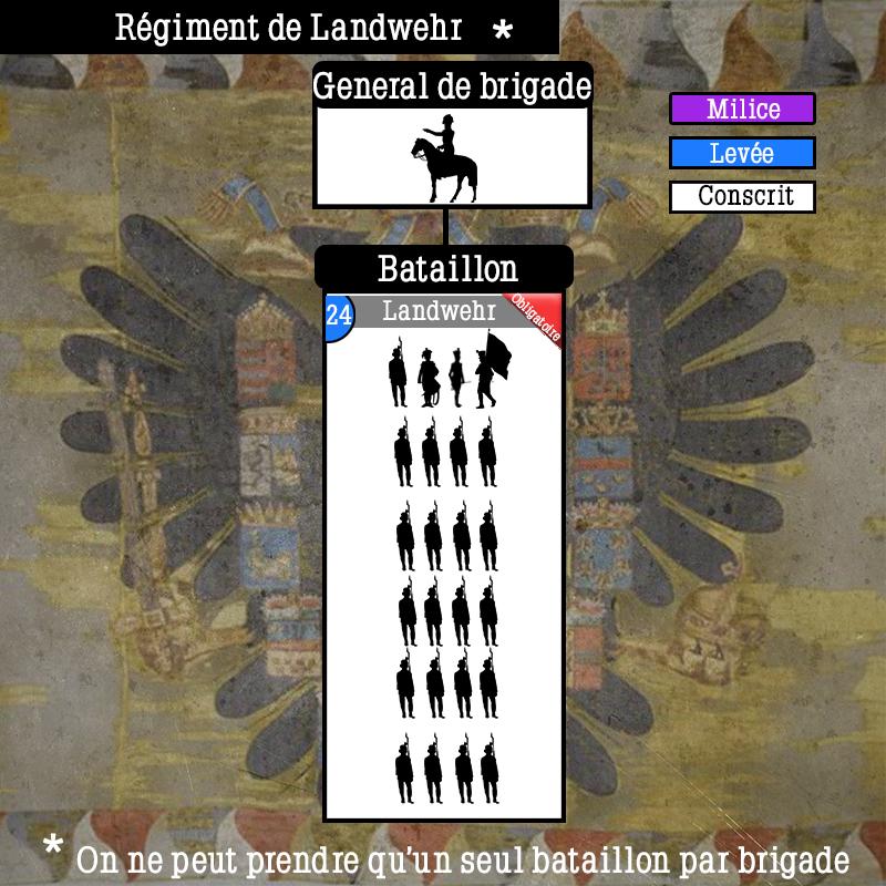 Schéma de l'armée autrichienne Schema58