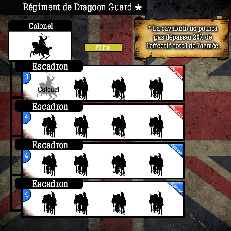 Schéma de l'armée Anglaise  Schema64
